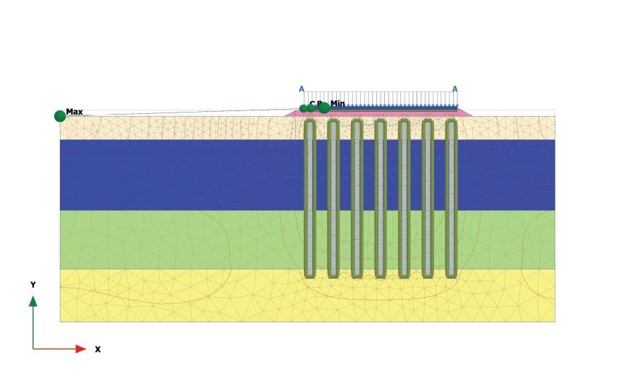 Renforcement de sol, CANYON FONDATIONS SPECIALES, coupe sur inlcusion